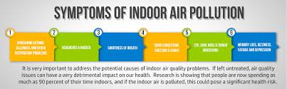 Reasons as to Why Indoor Air Quality is an Important Health Concern